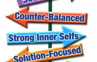 The 5 levels of Resilience: Well Being, Solution Focused, Strong Inner Selfs, Counter Balanced, Serendipity